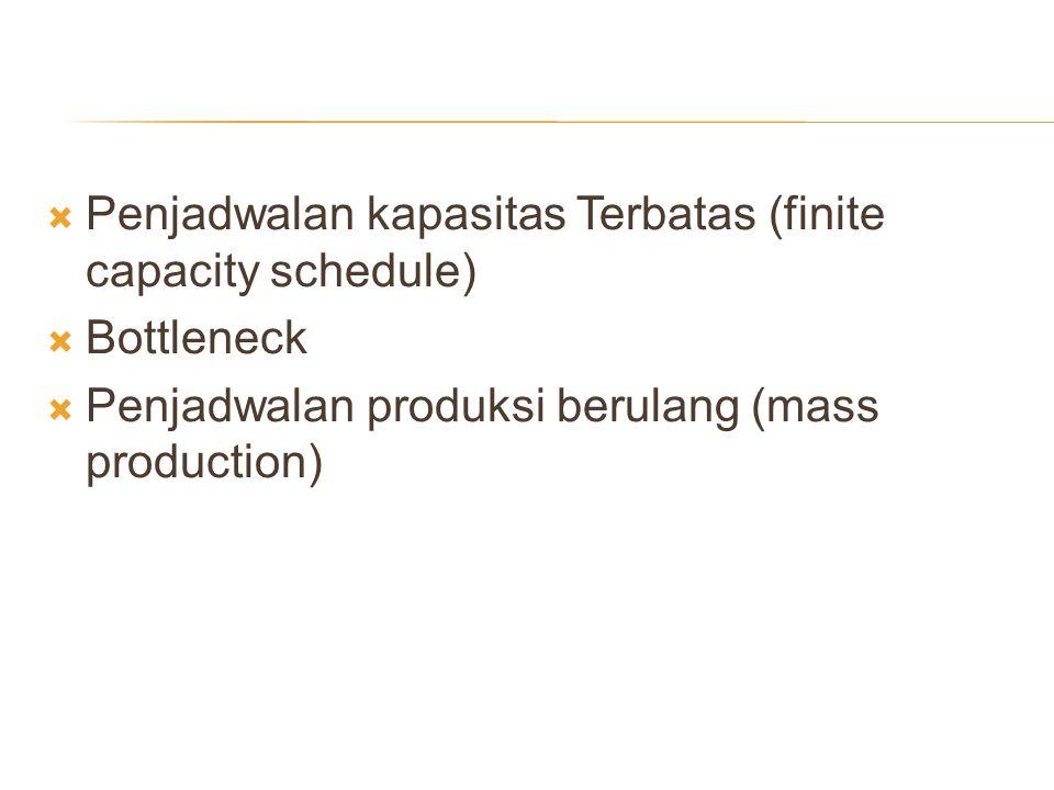  Penjadwalan kapasitas Terbatas (finite capacity schedule)  Bottleneck  Penjadwalan produksi berulang (mass production)