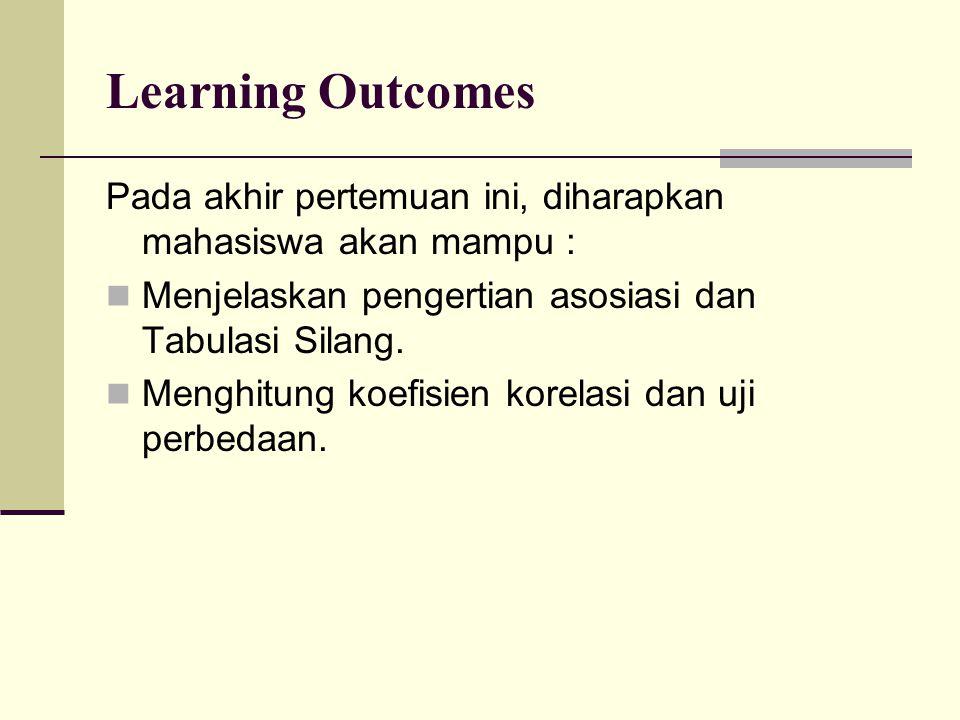 Learning Outcomes Pada akhir pertemuan ini, diharapkan mahasiswa akan mampu : Menjelaskan pengertian asosiasi dan Tabulasi Silang.