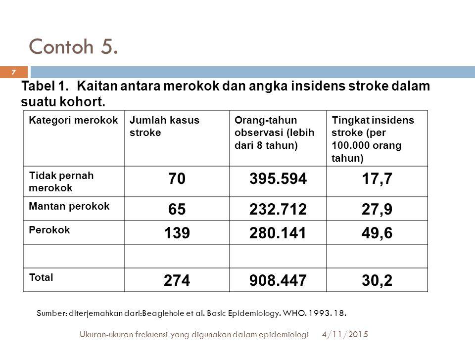 Contoh 5. 4/11/2015Ukuran-ukuran frekuensi yang digunakan dalam epidemiologi 7 Tabel 1. Kaitan antara merokok dan angka insidens stroke dalam suatu ko