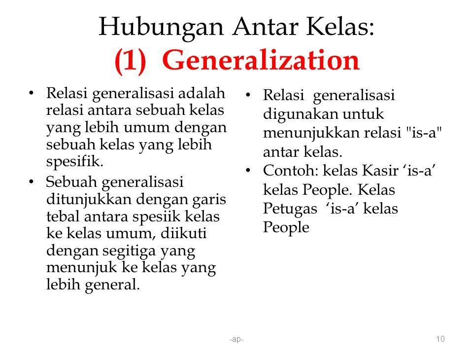 -ap-10 Hubungan Antar Kelas: (1) Generalization Relasi generalisasi adalah relasi antara sebuah kelas yang lebih umum dengan sebuah kelas yang lebih spesifik.