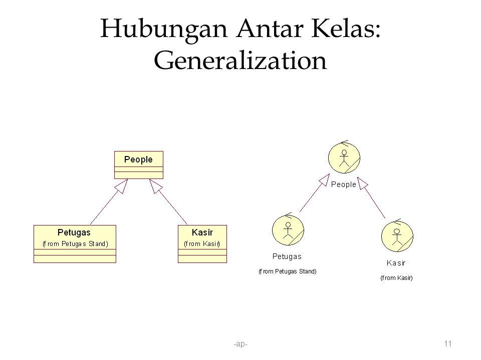 -ap-11 Hubungan Antar Kelas: Generalization