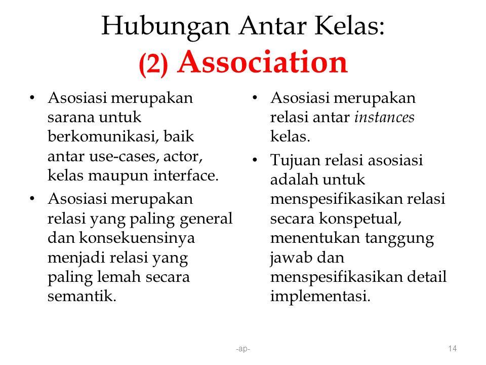 -ap-14 Hubungan Antar Kelas: (2) Association Asosiasi merupakan sarana untuk berkomunikasi, baik antar use-cases, actor, kelas maupun interface.