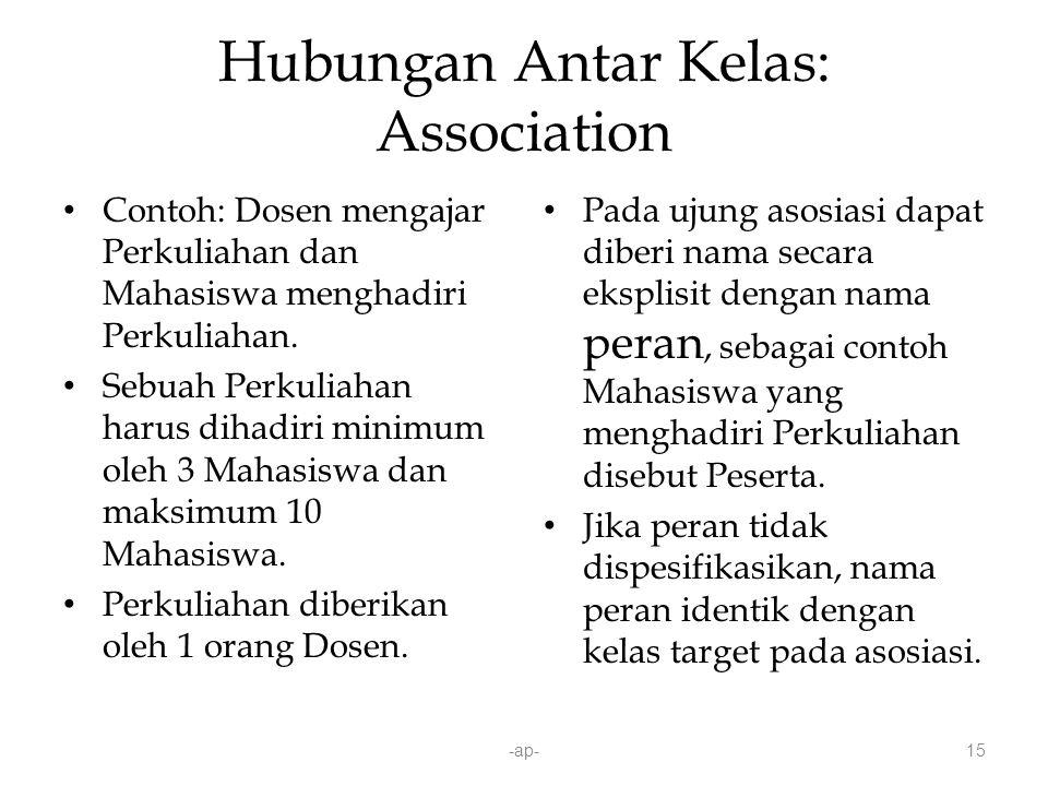 -ap-15 Hubungan Antar Kelas: Association Contoh: Dosen mengajar Perkuliahan dan Mahasiswa menghadiri Perkuliahan.