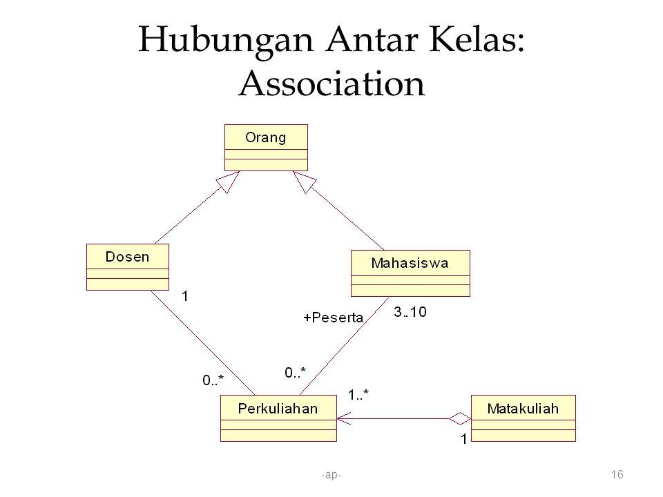 -ap-16 Hubungan Antar Kelas: Association