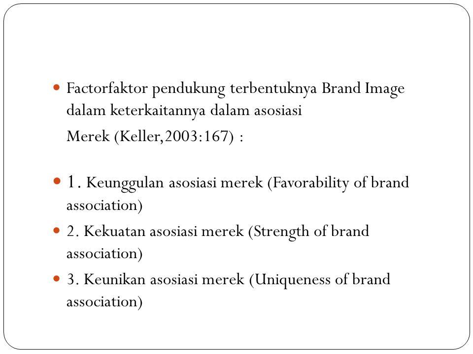 Factorfaktor pendukung terbentuknya Brand Image dalam keterkaitannya dalam asosiasi Merek (Keller,2003:167) : 1.