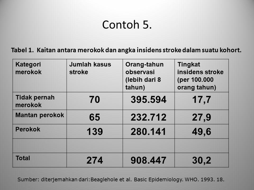 Contoh 5. Tabel 1. Kaitan antara merokok dan angka insidens stroke dalam suatu kohort. Kategori merokok Jumlah kasus stroke Orang-tahun observasi (leb