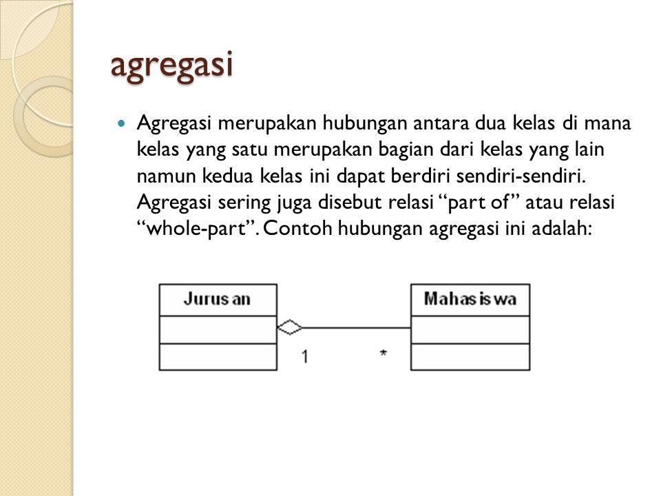 agregasi Agregasi merupakan hubungan antara dua kelas di mana kelas yang satu merupakan bagian dari kelas yang lain namun kedua kelas ini dapat berdir