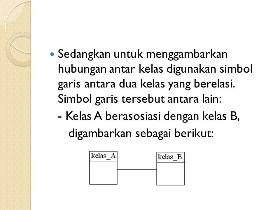 Sedangkan untuk menggambarkan hubungan antar kelas digunakan simbol garis antara dua kelas yang berelasi. Simbol garis tersebut antara lain: - Kelas A
