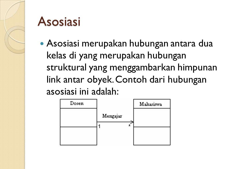 Asosiasi Asosiasi merupakan hubungan antara dua kelas di yang merupakan hubungan struktural yang menggambarkan himpunan link antar obyek. Contoh dari