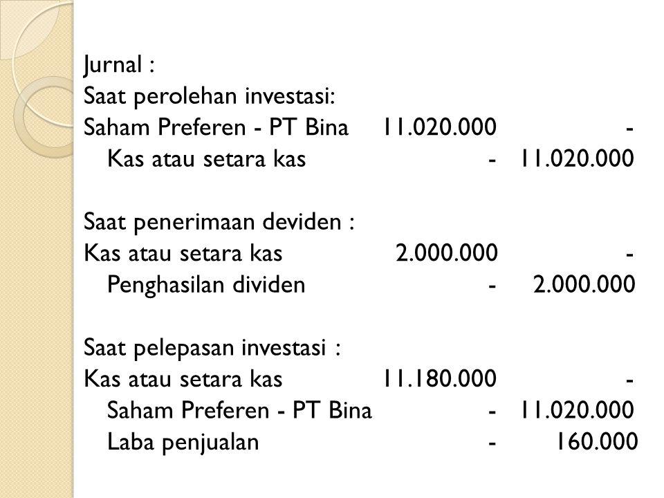 Jurnal : Saat perolehan investasi: Saham Preferen - PT Bina 11.020.000 - Kas atau setara kas - 11.020.000 Saat penerimaan deviden : Kas atau setara ka