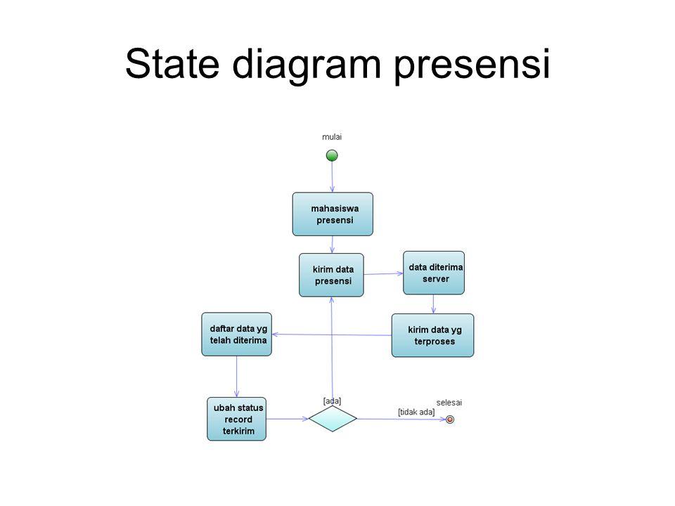 State diagram presensi