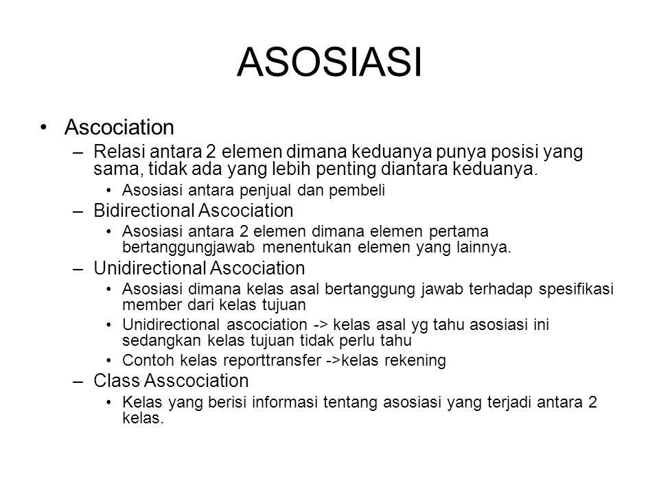 ASOSIASI Ascociation –Relasi antara 2 elemen dimana keduanya punya posisi yang sama, tidak ada yang lebih penting diantara keduanya. Asosiasi antara p