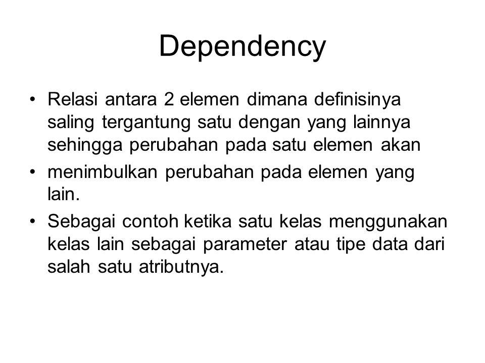 Dependency Relasi antara 2 elemen dimana definisinya saling tergantung satu dengan yang lainnya sehingga perubahan pada satu elemen akan menimbulkan p