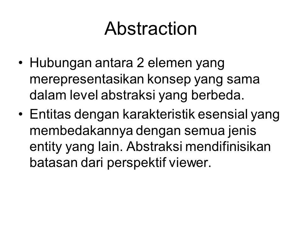 Abstraction Hubungan antara 2 elemen yang merepresentasikan konsep yang sama dalam level abstraksi yang berbeda. Entitas dengan karakteristik esensial