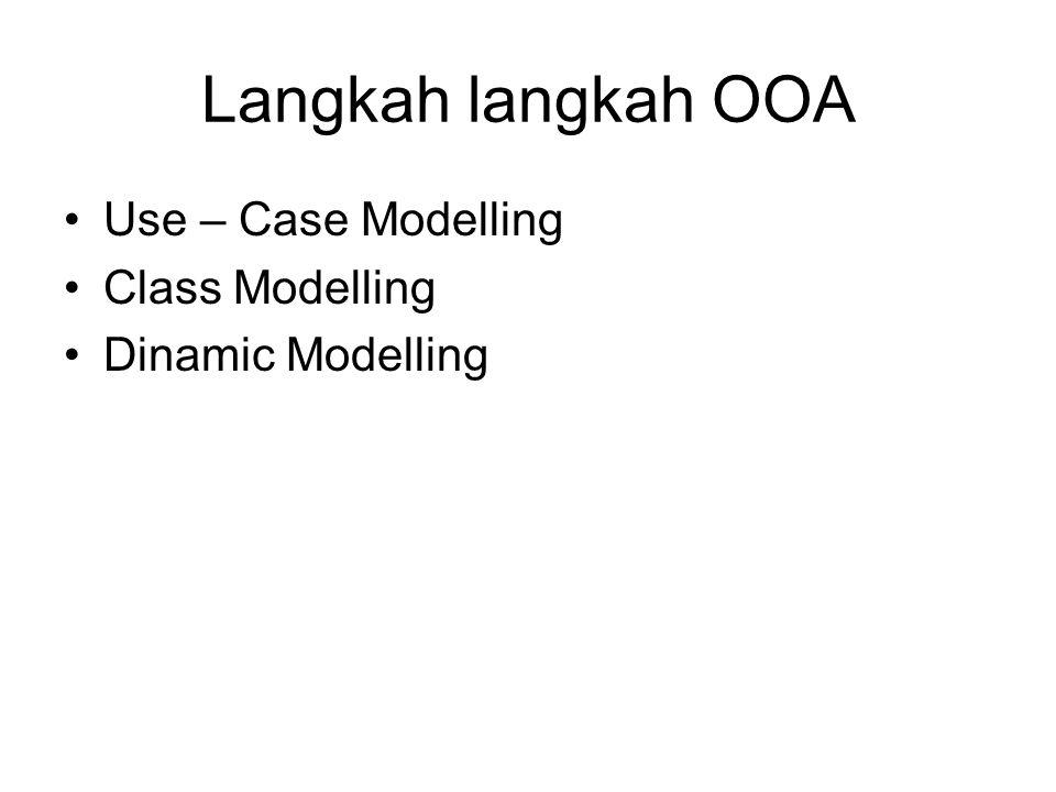 Use Case Modelling Menentukan berbagai hasil yang akan di komputasi oleh produk perangkat lunak dengan mengabaikan urutan pembuatannya.