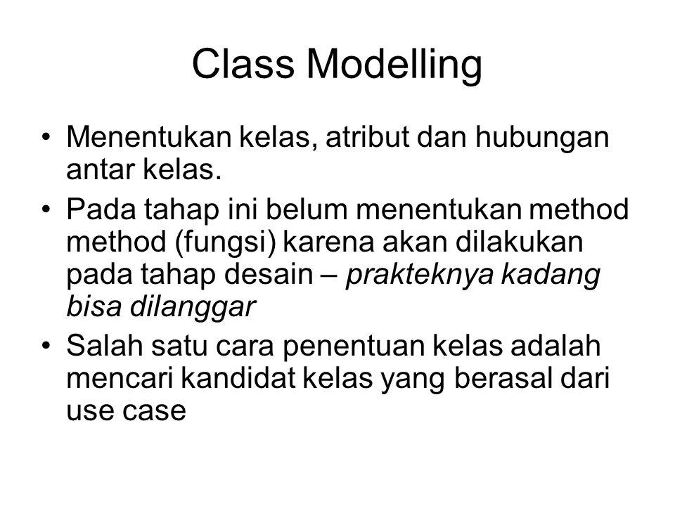Class modelling (cont) Cara sederhana adalah dengan mengkoleksi kata benda dalam skenario atau dari use-case Cara yang kedua dengan memanfaatkan CRC card (class responsibility – collaboration)