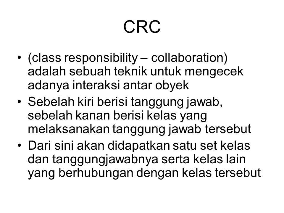 CRC (class responsibility – collaboration) adalah sebuah teknik untuk mengecek adanya interaksi antar obyek Sebelah kiri berisi tanggung jawab, sebela