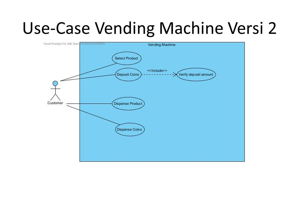 Use-Case Vending Machine Versi 2