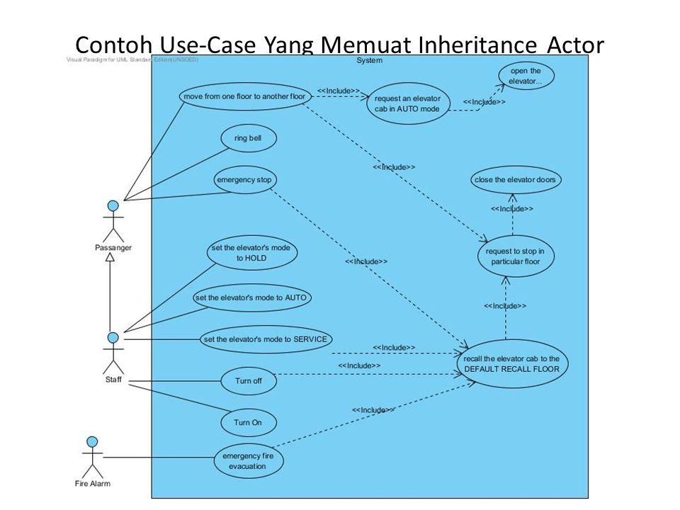 Contoh Use-Case Yang Memuat Inheritance Actor
