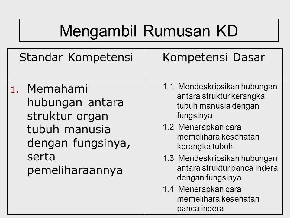 Mengambil Rumusan KD Standar KompetensiKompetensi Dasar 1.