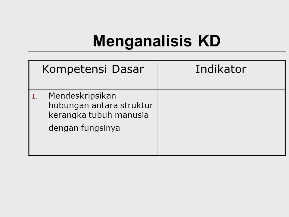 Menganalisis KD Kompetensi DasarIndikator 1.