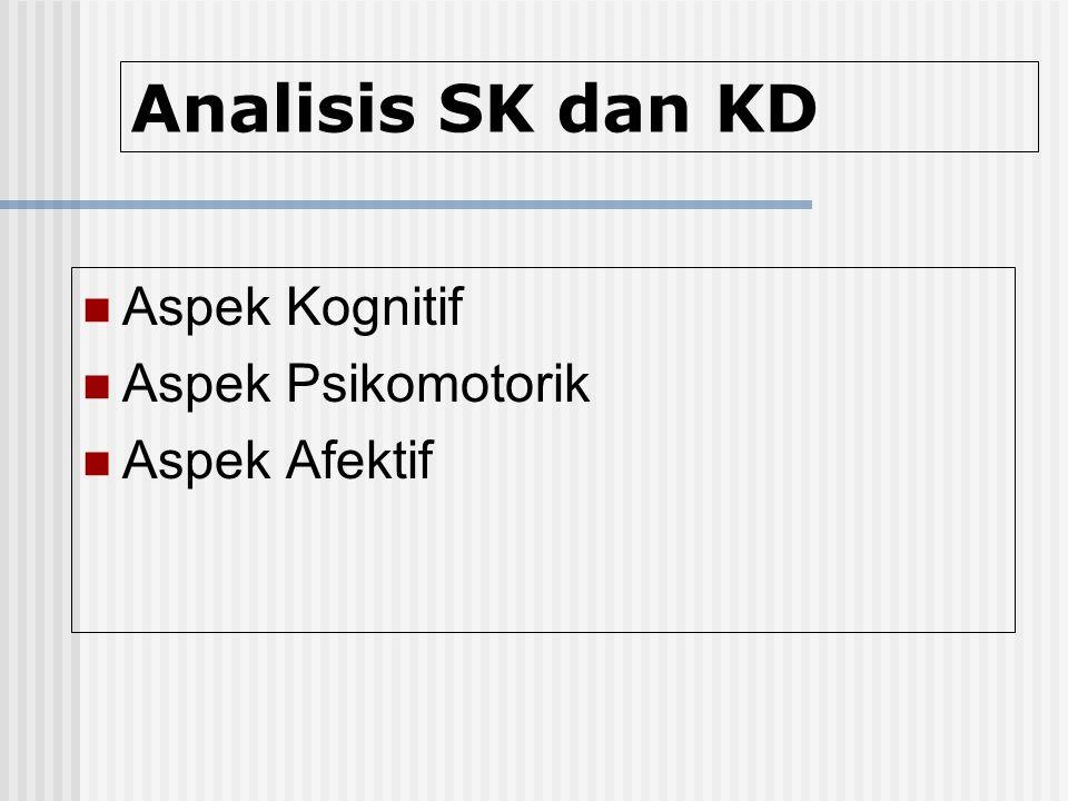 Analisis SK dan KD Aspek Kognitif Aspek Psikomotorik Aspek Afektif
