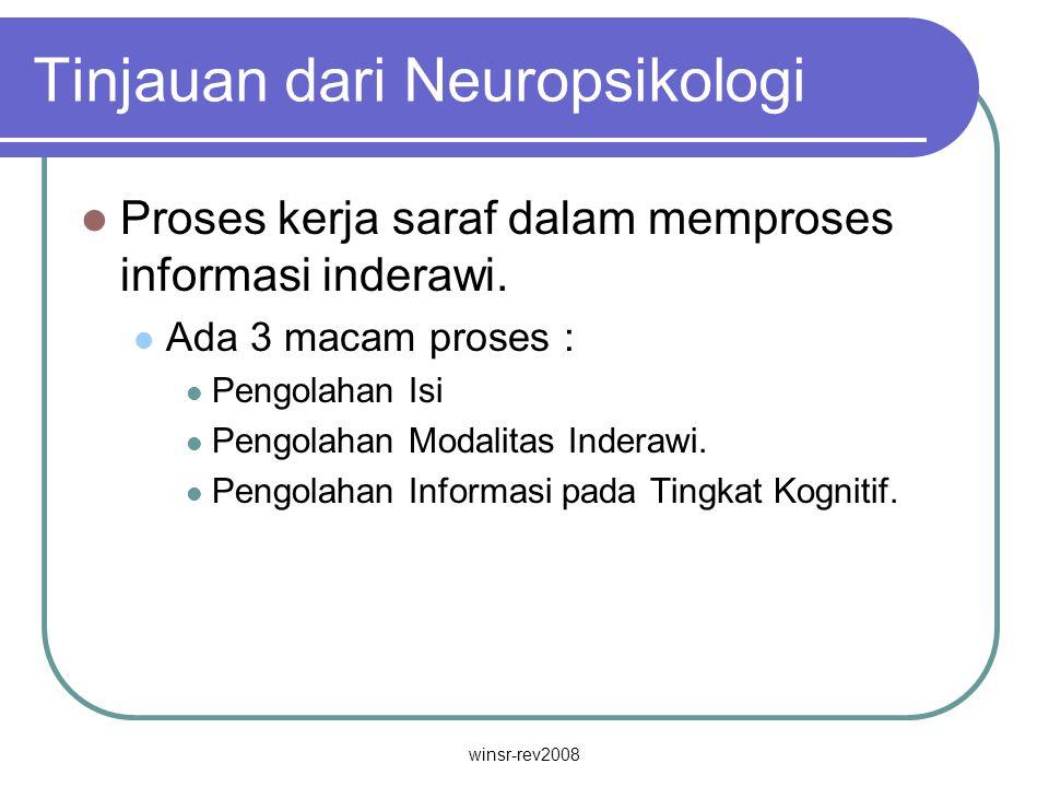 winsr-rev2008 Tinjauan dari Neuropsikologi Proses kerja saraf dalam memproses informasi inderawi. Ada 3 macam proses : Pengolahan Isi Pengolahan Modal
