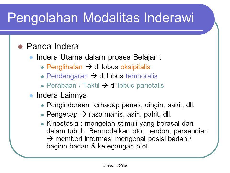 winsr-rev2008 Pengolahan Modalitas Inderawi Panca Indera Indera Utama dalam proses Belajar : Penglihatan  di lobus oksipitalis Pendengaran  di lobus