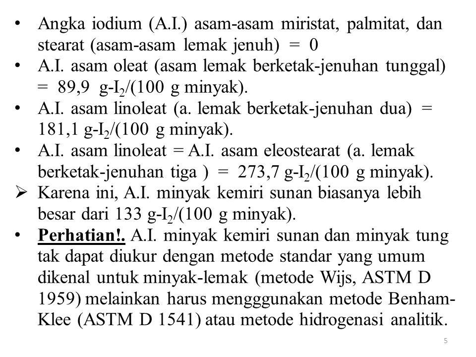 Angka iodium (A.I.) asam-asam miristat, palmitat, dan stearat (asam-asam lemak jenuh) = 0 A.I. asam oleat (asam lemak berketak-jenuhan tunggal) = 89,9