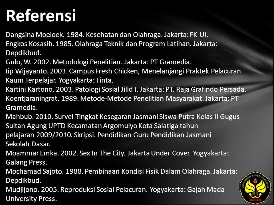 Referensi Dangsina Moeloek. 1984. Kesehatan dan Olahraga. Jakarta: FK-UI. Engkos Kosasih. 1985. Olahraga Teknik dan Program Latihan. Jakarta: Depdikbu