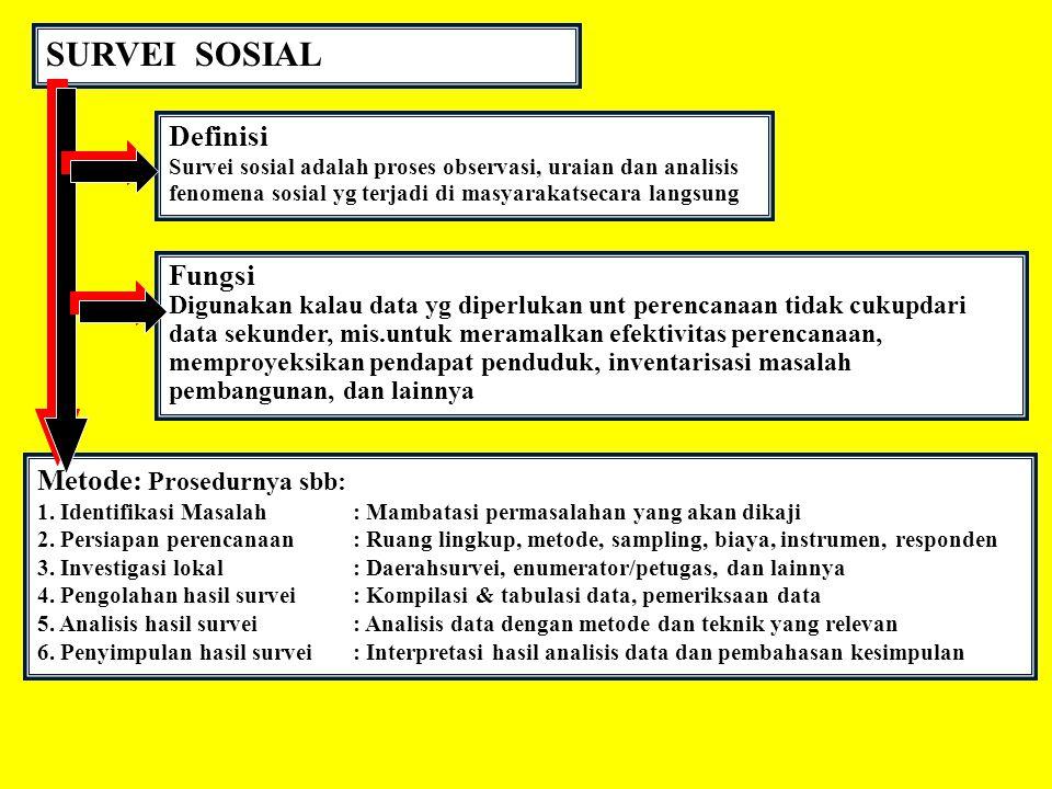 SURVEI SOSIAL Definisi Survei sosial adalah proses observasi, uraian dan analisis fenomena sosial yg terjadi di masyarakatsecara langsung Fungsi Digun