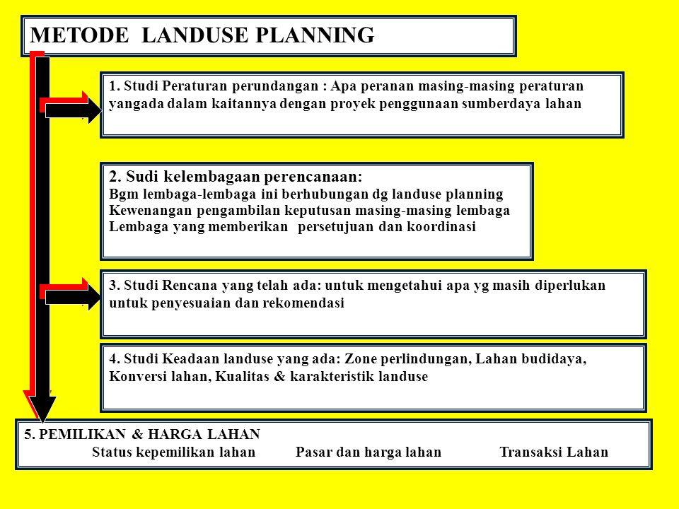 METODE LANDUSE PLANNING 1. Studi Peraturan perundangan : Apa peranan masing-masing peraturan yangada dalam kaitannya dengan proyek penggunaan sumberda