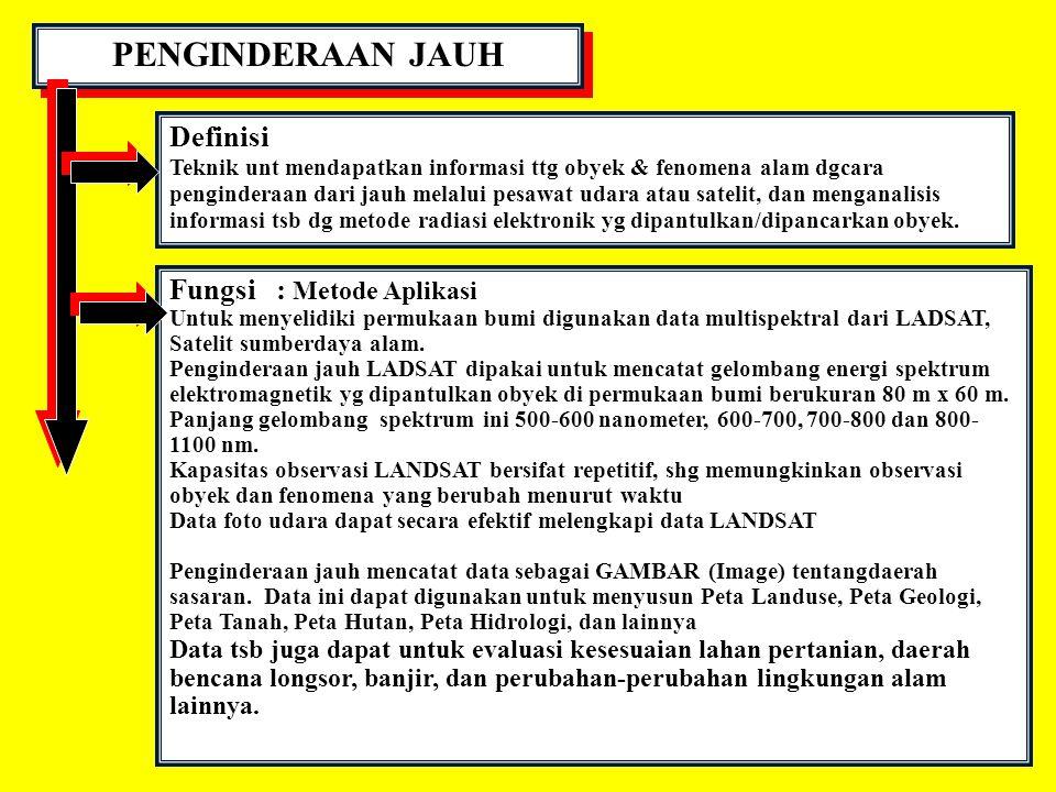 PENGINDERAAN JAUH Metode-Prosedur 1.