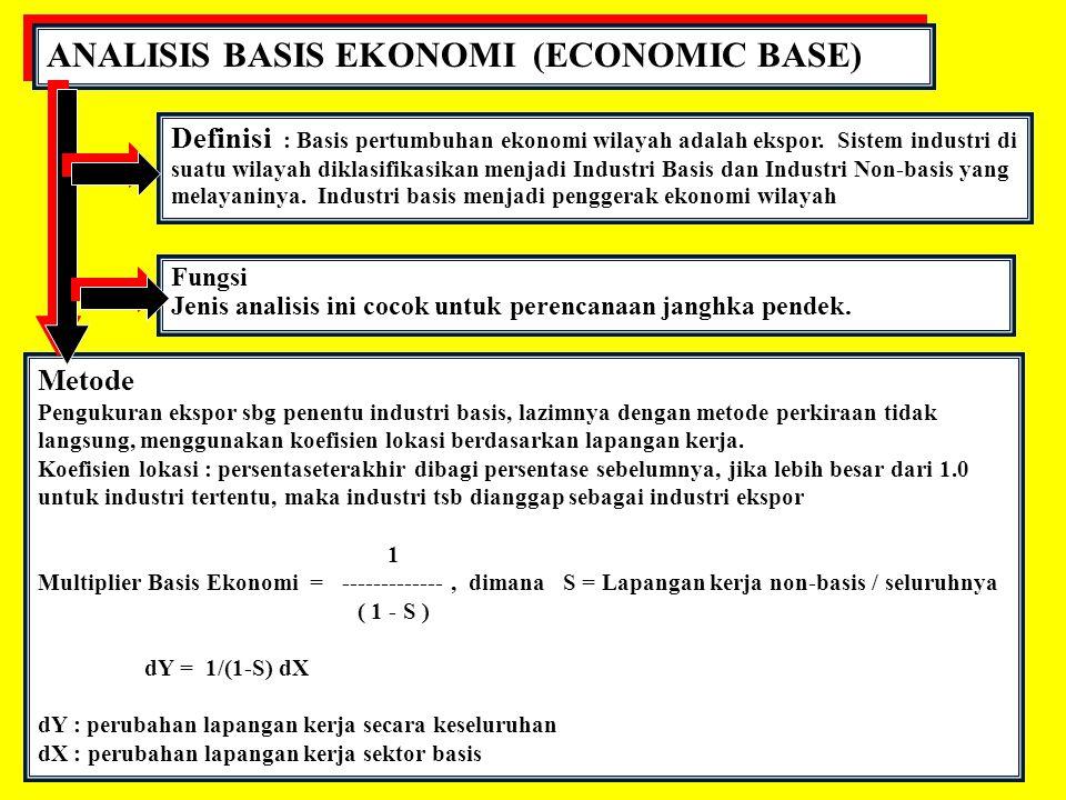 ANALISIS BASIS EKONOMI (ECONOMIC BASE) Definisi : Basis pertumbuhan ekonomi wilayah adalah ekspor. Sistem industri di suatu wilayah diklasifikasikan m