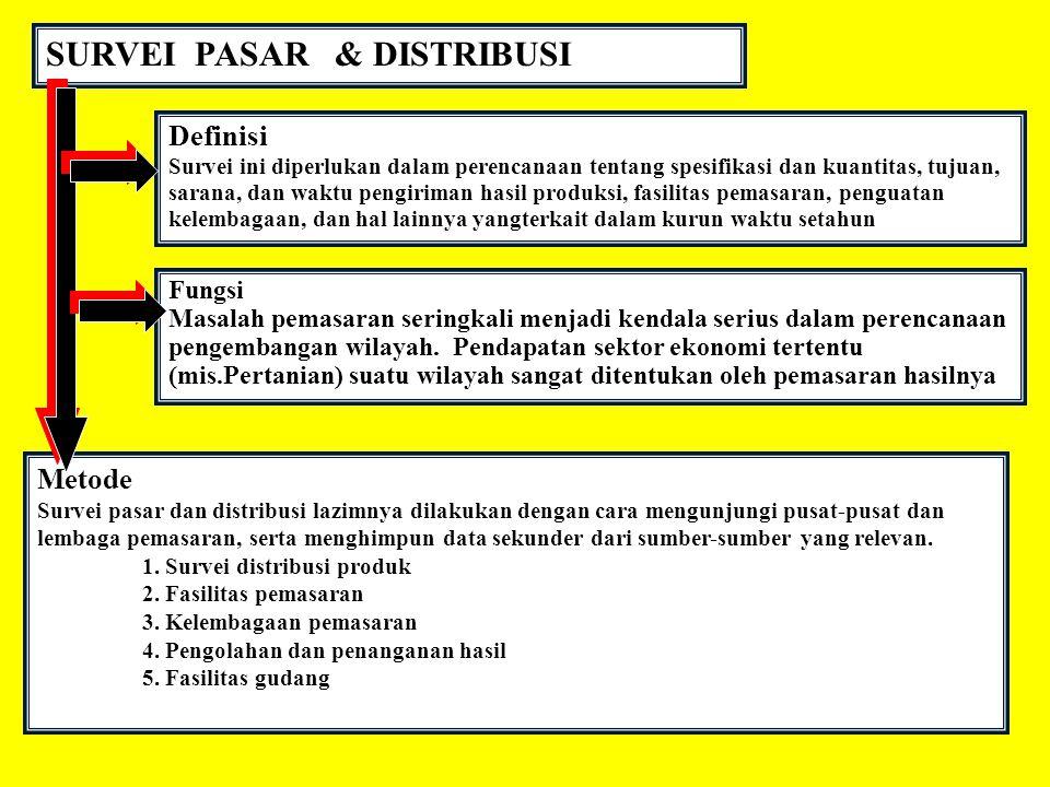PROYEKSI PENDUDUK Peranan penduduk dalam perencanaan wilayah: 1.