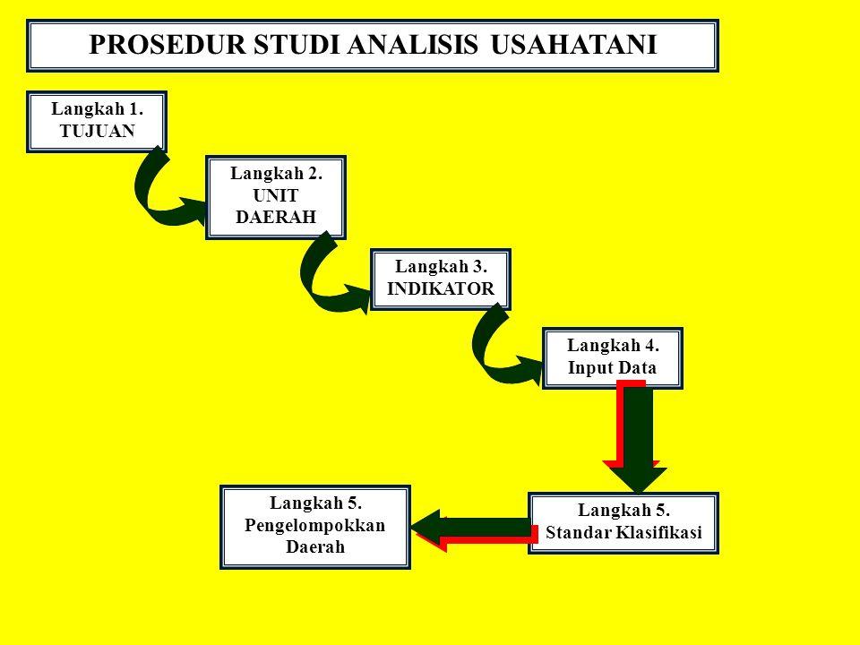 PROSEDUR STUDI ANALISIS USAHATANI Langkah 1. TUJUAN Langkah 2. UNIT DAERAH Langkah 3. INDIKATOR Langkah 4. Input Data Langkah 5. Standar Klasifikasi L