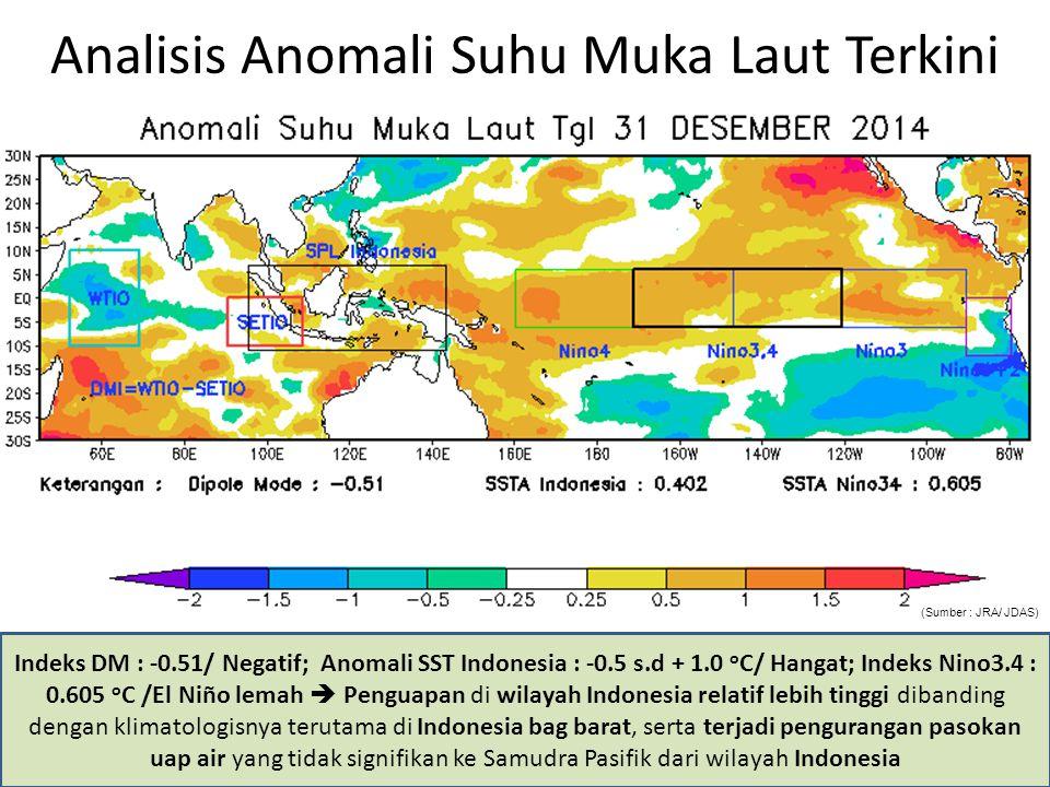 Analisis Anomali Suhu Muka Laut Terkini Indeks DM : -0.51/ Negatif; Anomali SST Indonesia : -0.5 s.d + 1.0 o C/ Hangat; Indeks Nino3.4 : 0.605 o C /El