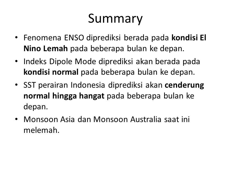 Summary Fenomena ENSO diprediksi berada pada kondisi El Nino Lemah pada beberapa bulan ke depan. Indeks Dipole Mode diprediksi akan berada pada kondis