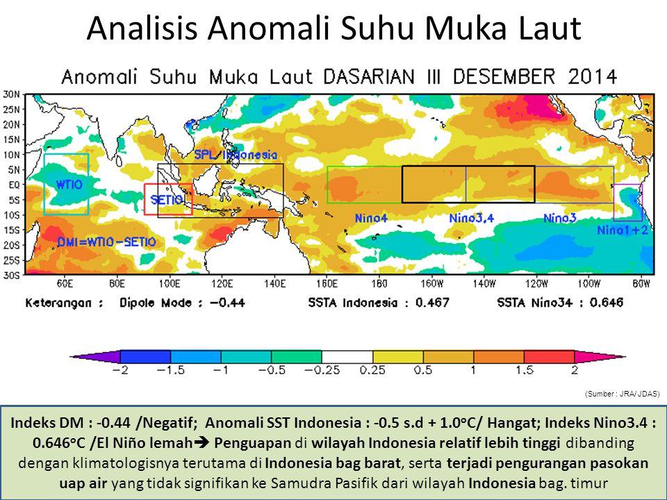 Analisis Anomali Suhu Muka Laut Indeks DM : -0.44 /Negatif; Anomali SST Indonesia : -0.5 s.d + 1.0 o C/ Hangat; Indeks Nino3.4 : 0.646 o C /El Niño le