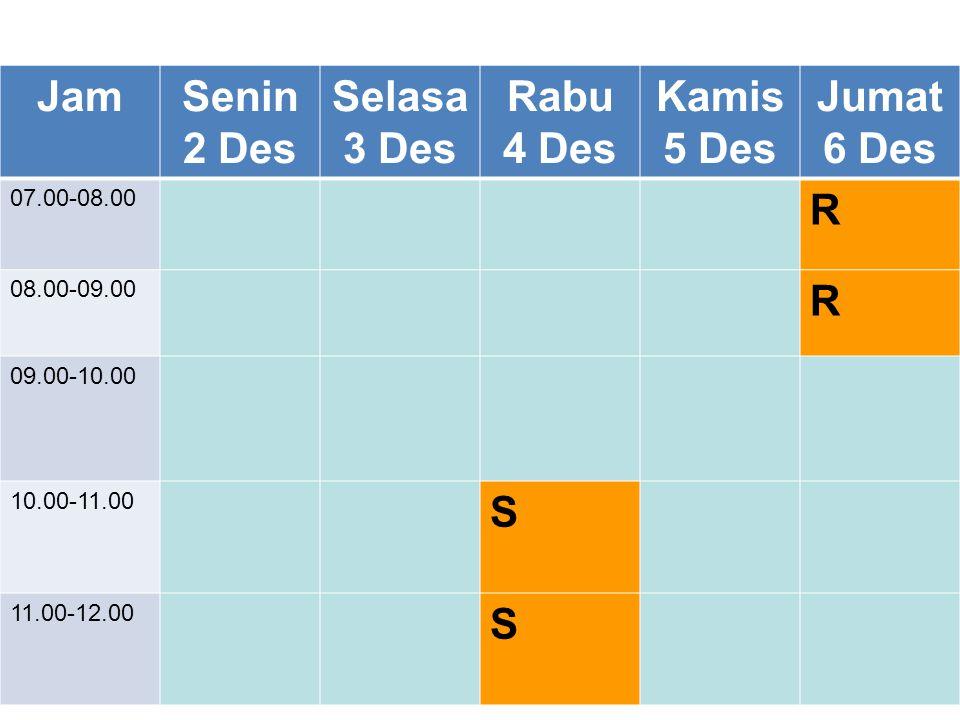 JamSenin 2 Des Selasa 3 Des Rabu 4 Des Kamis 5 Des Jumat 6 Des 07.00-08.00 R 08.00-09.00 R 09.00-10.00 10.00-11.00 S 11.00-12.00 S