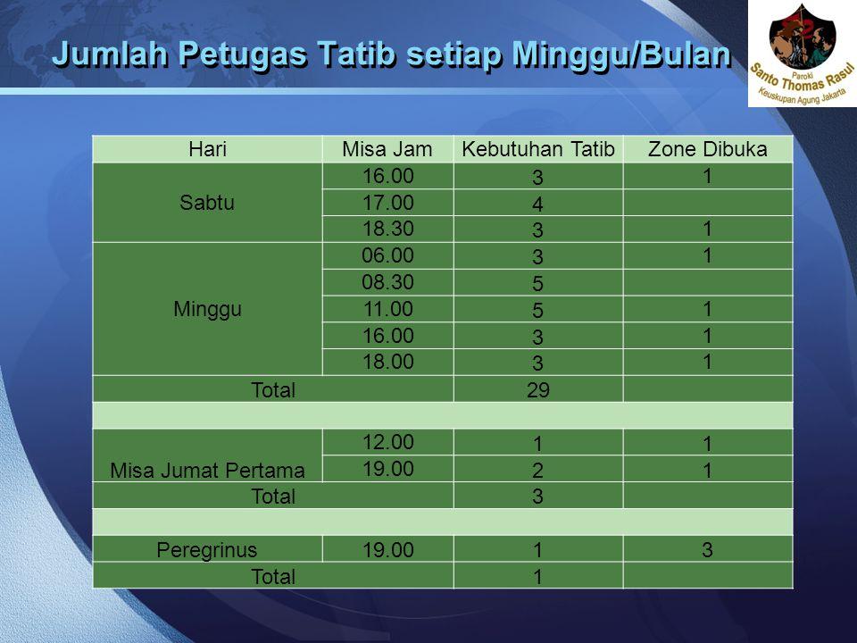 LOGO Jumlah Petugas Tatib setiap Minggu/Bulan HariMisa JamKebutuhan TatibZone Dibuka Sabtu 16.00 3 1 17.00 4 18.30 3 1 Minggu 06.00 3 1 08.30 5 11.00