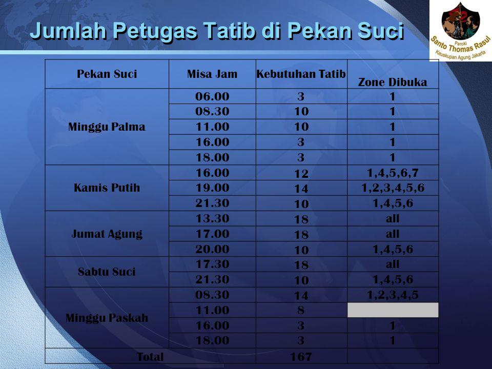 LOGO Jumlah Petugas Tatib di Pekan Suci Pekan SuciMisa JamKebutuhan Tatib Zone Dibuka Minggu Palma 06.0031 08.30101 11.00101 16.0031 18.0031 Kamis Put