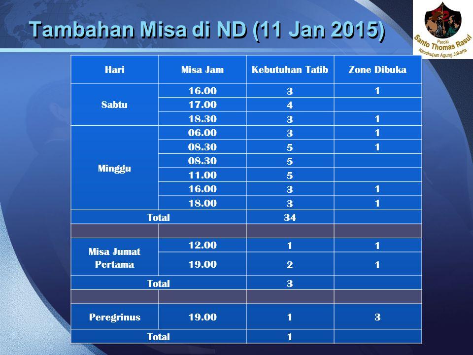 LOGO Tambahan Misa di ND (11 Jan 2015)