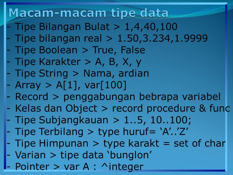 -Tipe Bilangan Bulat > 1,4,40,100 -Tipe bilangan real > 1.50,3.234,1.9999 -Tipe Boolean > True, False -Tipe Karakter > A, B, X, y -Tipe String > Nama, ardian -Array > A[1], var[100] -Record > penggabungan bebrapa variabel -Kelas dan Object > record procedure & func -Tipe Subjangkauan > 1..5, 10..100; -Tipe Terbilang > type huruf= 'A'..'Z' -Tipe Himpunan > type karakt = set of char -Varian > tipe data 'bunglon' -Pointer > var A : ^integer