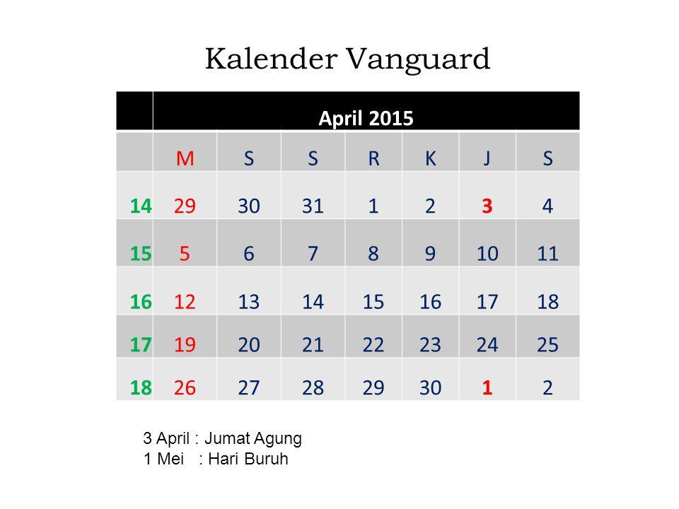 Kalender Vanguard April 2015 MSSRKJS 142930311234 15567891011 1612131415161718 1719202122232425 18262728293012 3 April : Jumat Agung 1 Mei : Hari Buru