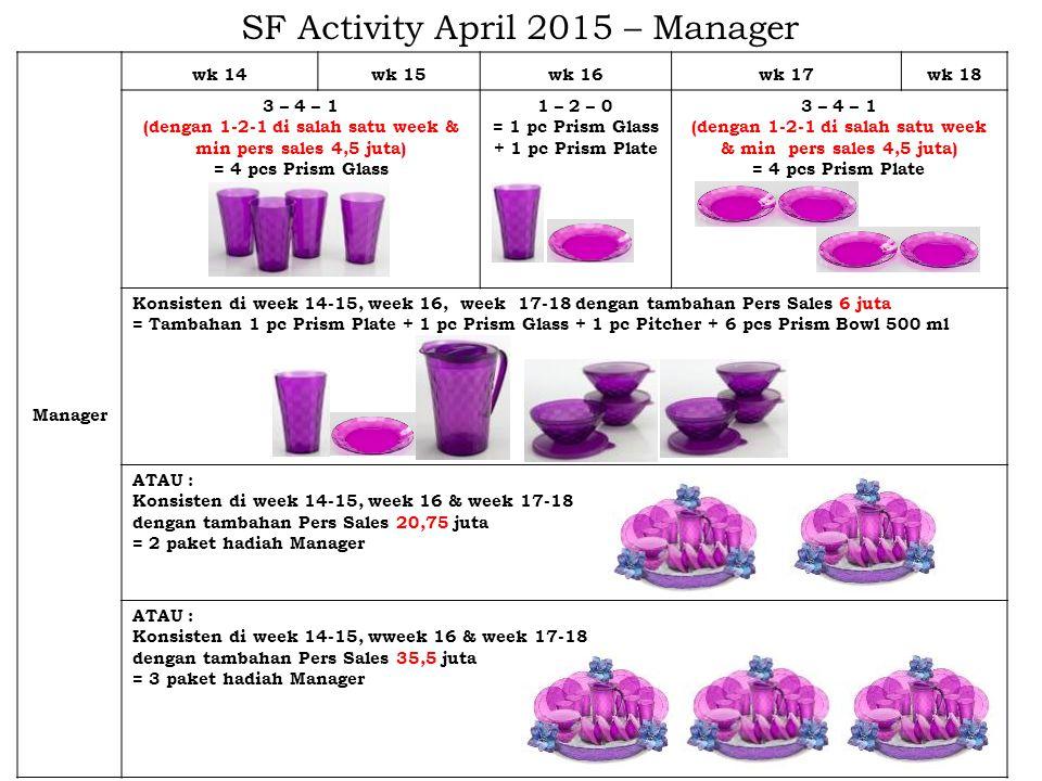 Manager wk 14wk 15wk 16wk 17wk 18 3 – 4 – 1 (dengan 1-2-1 di salah satu week & min pers sales 4,5 juta) = 4 pcs Prism Glass 1 – 2 – 0 = 1 pc Prism Gla