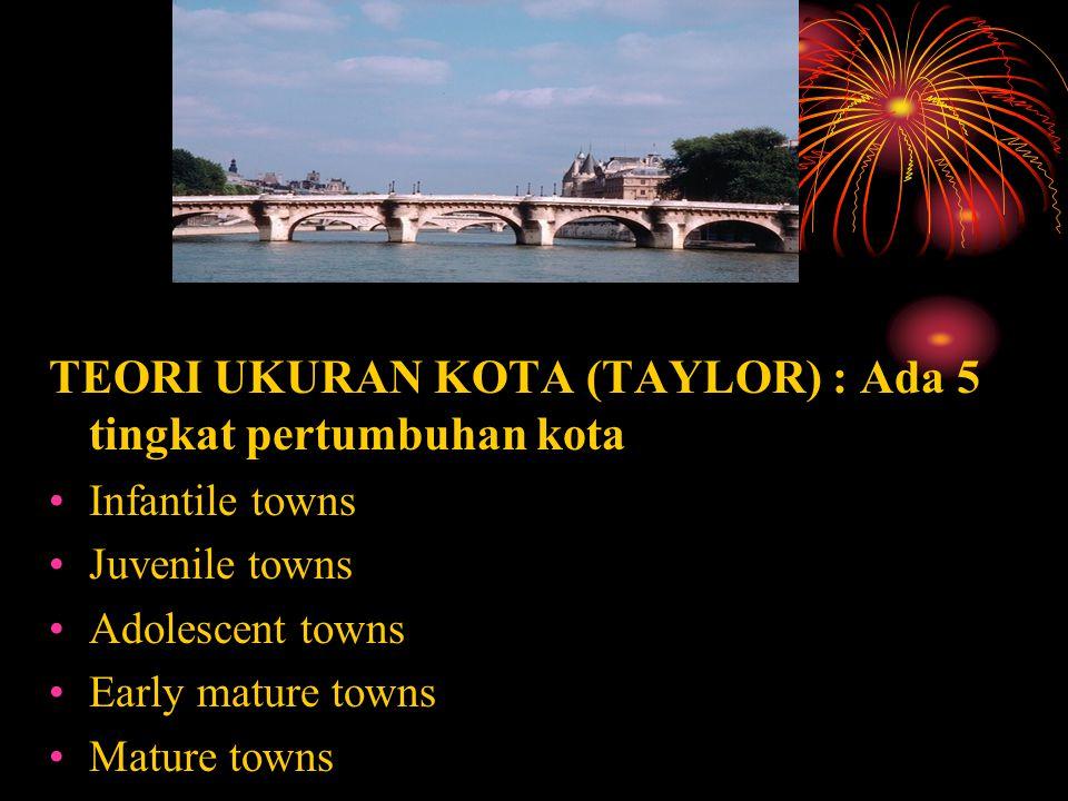 TEORI UKURAN KOTA (TAYLOR) : Ada 5 tingkat pertumbuhan kota Infantile towns Juvenile towns Adolescent towns Early mature towns Mature towns