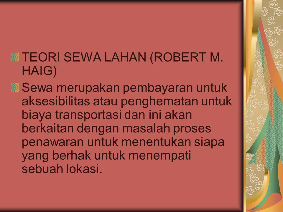 TEORI SEWA LAHAN (ROBERT M.