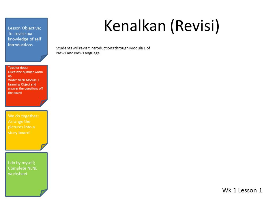 Kenalkan (Revisi) Students will revisit introductions through Module 1 of New Land New Language. Wk 1 Lesson 1 Lesson Objective; To revise our knowled