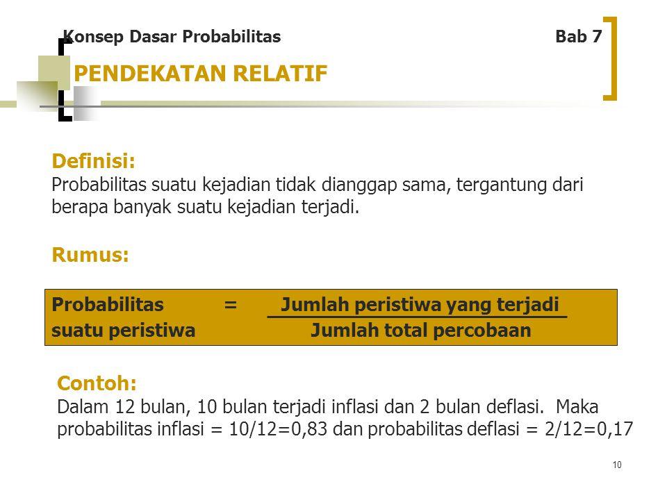 10 Definisi: Probabilitas suatu kejadian tidak dianggap sama, tergantung dari berapa banyak suatu kejadian terjadi. Rumus: PENDEKATAN RELATIF Konsep D